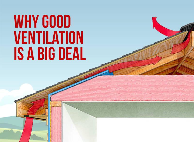 Roof-Ventilation-AluminumShakeRoofing-Honolulu